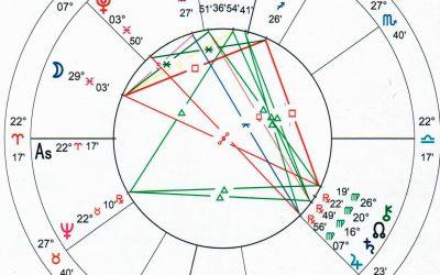 Astrologi:  Fødselshoroskopet – kartet over deg