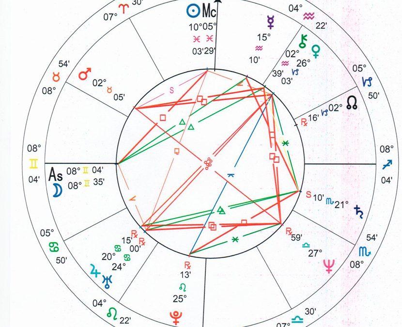 Horoskop Denis Mukwege