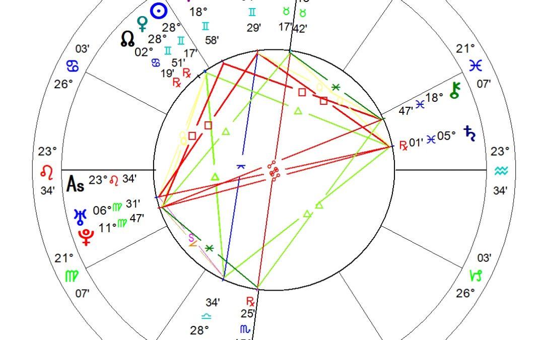 Horoskop: Boris Johnson