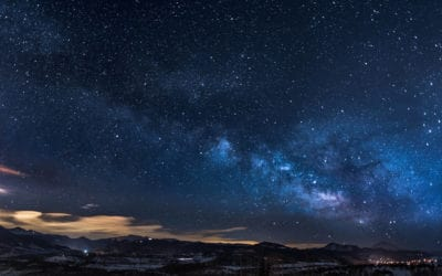 Astrologi – tiden og fremtiden